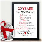 20th Wedding Personalised Anniversary Gifts 20 Wedding Anniversary Presents