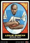 1967 Topps #131 Speedy Duncan Chargers FAIR $5.75 USD