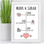 Memorable Years Timeline Gifts Personalised Christmas Anniversary Husband Wife