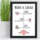 Memorable Years Timeline Gifts Personalised Valentines Anniversary Husband Wife