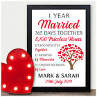 PERSONALISED 1st 10th 25th Wedding Anniversary Gifts 30th 40th 50th Anniversary