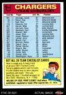 1974 Topps  Checklist San Diego Chargers Team 5 - EX $2.45 USD on eBay