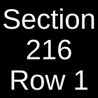 4 Tickets Boston Celtics @ Indiana Pacers 3/10/20 Indianapolis, IN on eBay