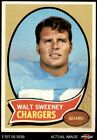 1970 Topps #173 Walt Sweeney Chargers Syracuse 3 - VG $0.99 USD on eBay