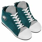 NFL Sneaker Slippers by Forever Collectibles -Select- Size THEN Team Below