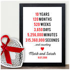 Personalised 10th Tin Wedding Anniversary Gifts 10 Ten Years As Mr & Mrs Gifts