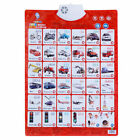 Baby Toddler Educational Wall Hang Poster Phonic Sound Chart Learning Cognize