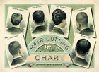 Hair Cutting Chart Poster, Old Mens Barber Shop Art, 1800s Advertisement Print