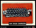 1964 Topps #175 San Diego Chargers Team Chargers EX $8.0 USD