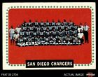 1964 Topps #175 San Diego Chargers Team 4 - VG/EX $5.5 USD on eBay