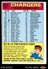 1974 Topps  Checklist San Diego Chargers Team 1 - POOR $1.2 USD on eBay