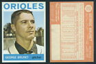 (46457) 1964 Topps 322 George Brunet Orioles-NM