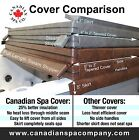 "Replacement Hot Tub Spa Covers - High Quality 5"" to 3"" Ratio - UK Stock"