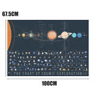 "27x40"" Solar System Planets And Moon Poster HD Print Home Wall Decor Gift"