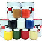 Llewellyn Ryland Polyester Pigments For Casting / Laminating Resins & Gelcoats