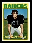 1972 Topps Football 2-263 EX/EX-MT Pick From List All PICTURED $0.99 USD on eBay