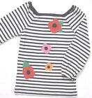 Gymboree Brightest in Class Top Sizes 4 5 New Navy Blue Stripe Flower Shirt Twin