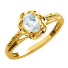 0.44 Ct Oval Sky Blue Aquamarine Green Peridot Gold Plated Sterling Silver Ring