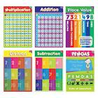 Educational Math Posters for Kids - Teach Multiplication Addition Subtraction